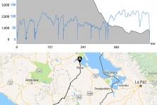 Dados do percurso de Puno até Tacna