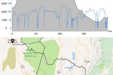 Dados do percurso de San Pedro de Atacama até Salta